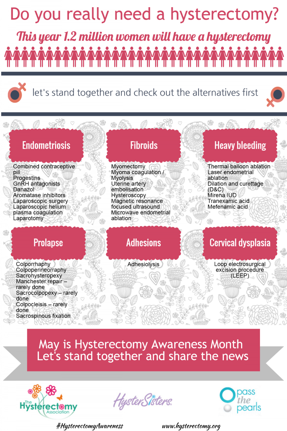 Alternatives to hysterectomy – Infographic